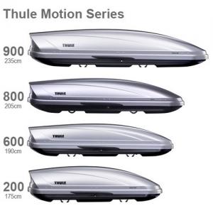 Thule Motion Sport (600) Größentabelle