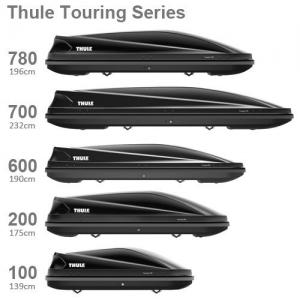 Thule Touring Sport (600) Größenübersicht